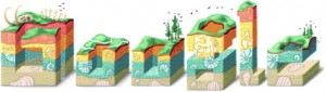 Nicolas Steno&#039;s 374th Birthday_Google Doodles